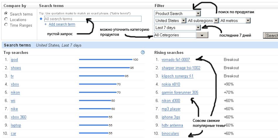 Форекс что это inurl support index php showforum forex шаблон для joomla